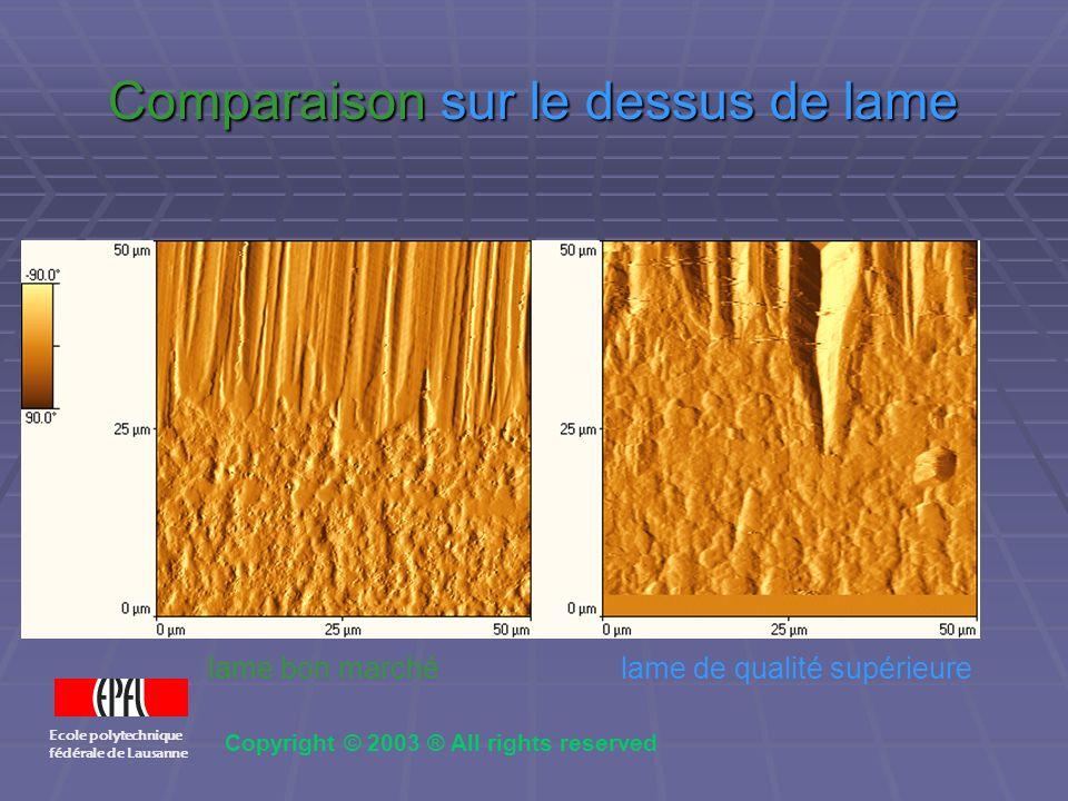 Comparaison sur le dessus de lame lame bon marché lame de qualité supérieure Ecole polytechnique fédérale de Lausanne Copyright © 2003 ® All rights reserved