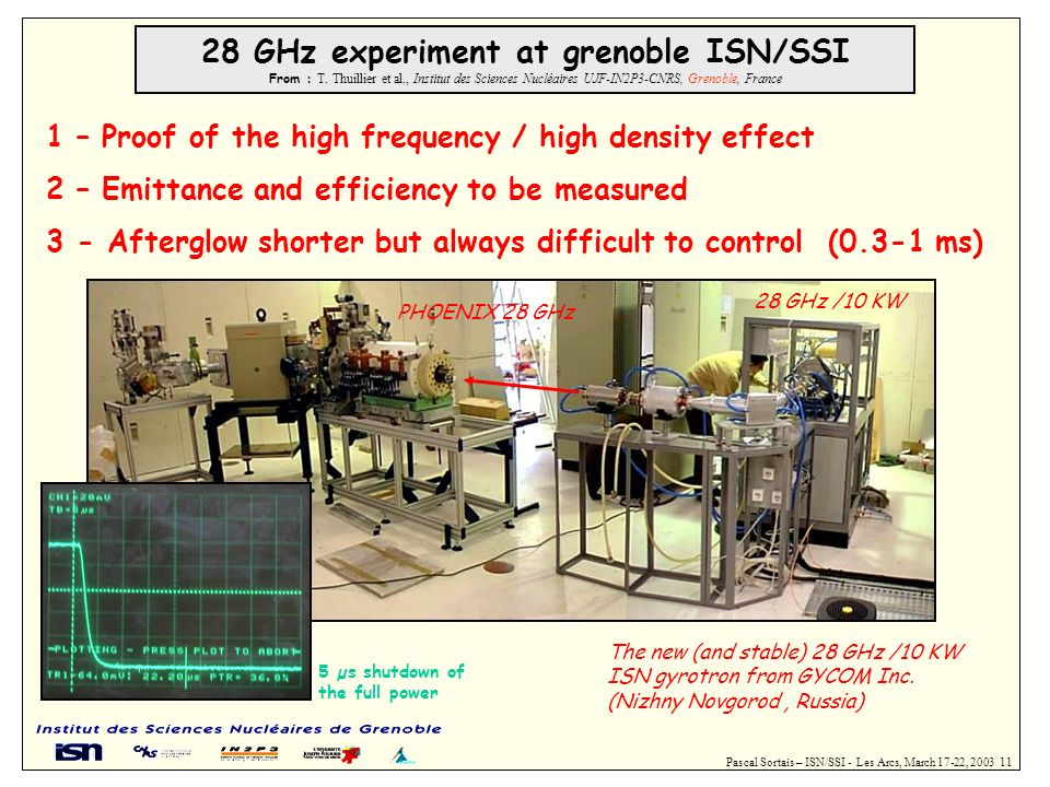 Pascal Sortais – ISN/SSI - Les Arcs, March 17-22, 2003 11 28 GHz experiment at grenoble ISN/SSI From : T. Thuillier et al., Institut des Sciences Nucl