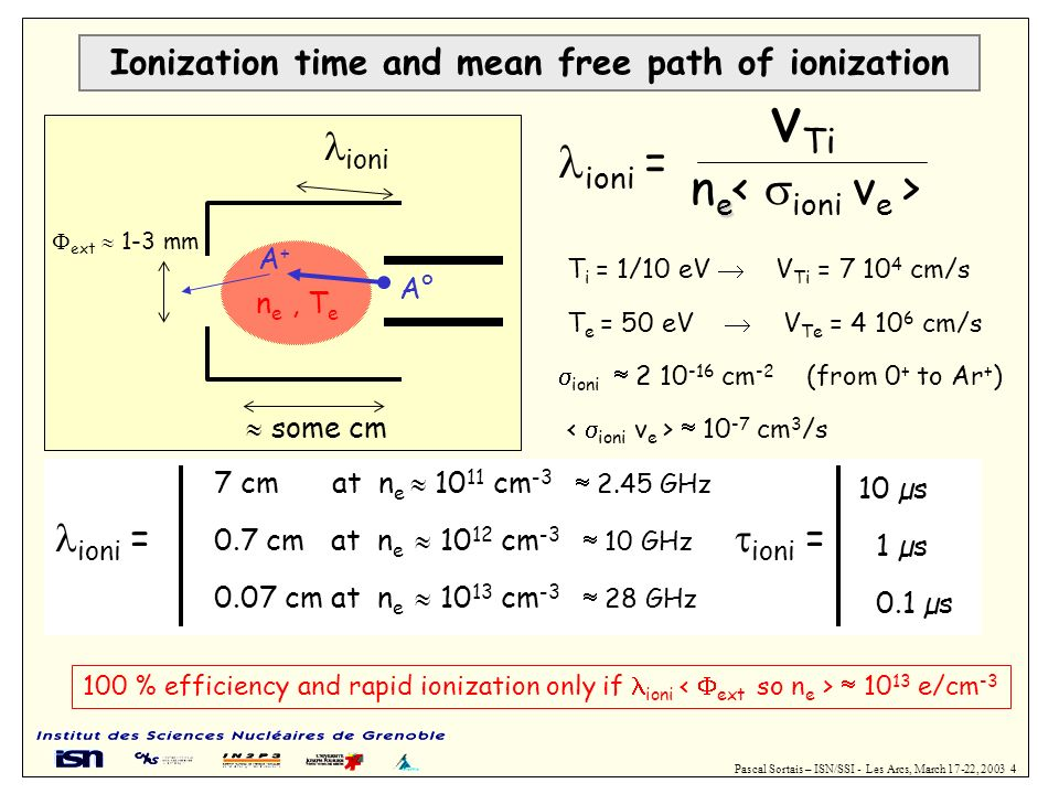 Pascal Sortais – ISN/SSI - Les Arcs, March 17-22, 2003 4 Ionization time and mean free path of ionization ext 1-3 mm A° A+A+ ioni n e, T e some cm ion