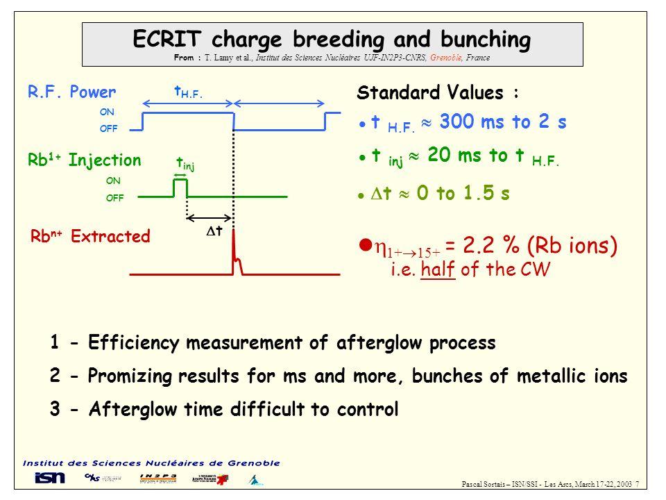 Pascal Sortais – ISN/SSI - Les Arcs, March 17-22, 2003 7 ECRIT charge breeding and bunching From : T. Lamy et al., Institut des Sciences Nucléaires UJ