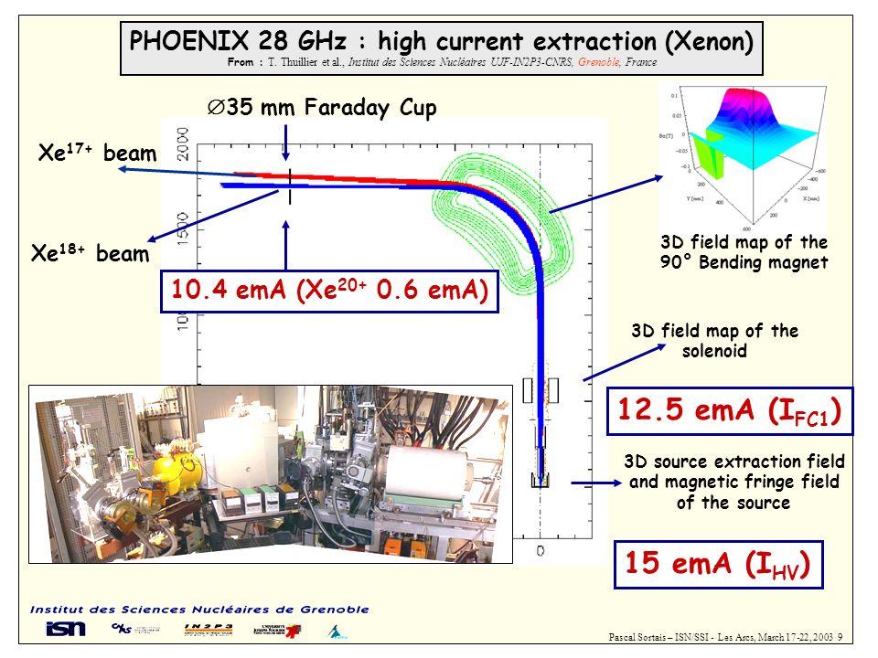Pascal Sortais – ISN/SSI - Les Arcs, March 17-22, 2003 9 PHOENIX 28 GHz : high current extraction (Xenon) From : T. Thuillier et al., Institut des Sci