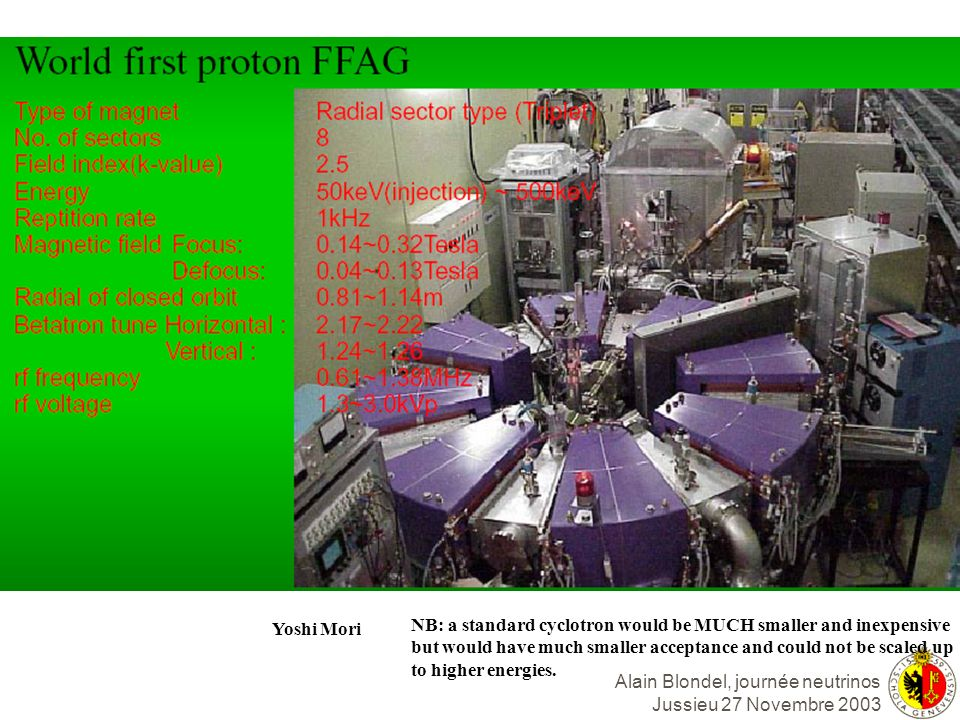 Alain Blondel, journée neutrinos Jussieu 27 Novembre 2003 Yoshi Mori NB: a standard cyclotron would be MUCH smaller and inexpensive but would have muc