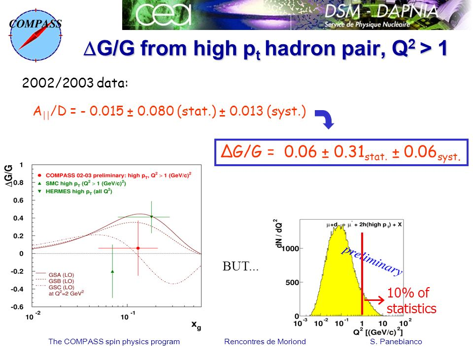 The COMPASS spin physics program Rencontres de Moriond S. Panebianco G/G from high p t hadron pair, Q 2 > 1 G/G from high p t hadron pair, Q 2 > 1 200