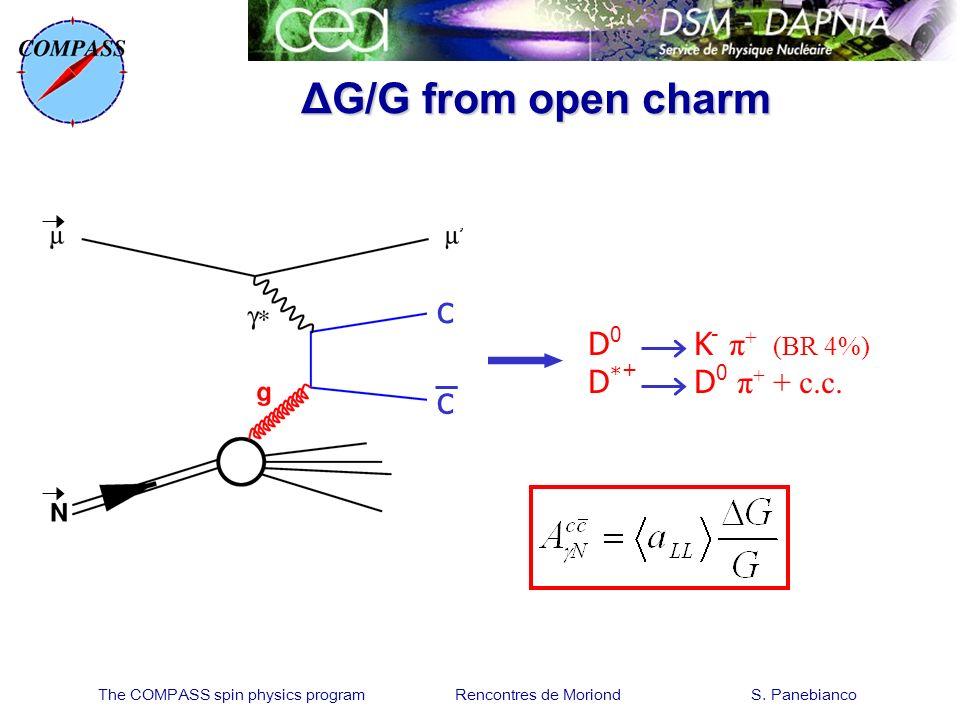 The COMPASS spin physics program Rencontres de Moriond S. Panebianco ΔG/G from open charm D 0 K - π + (BR 4%) D * + D 0 π + + c.c. c c