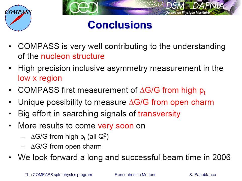 The COMPASS spin physics program Rencontres de Moriond S. Panebianco Conclusions