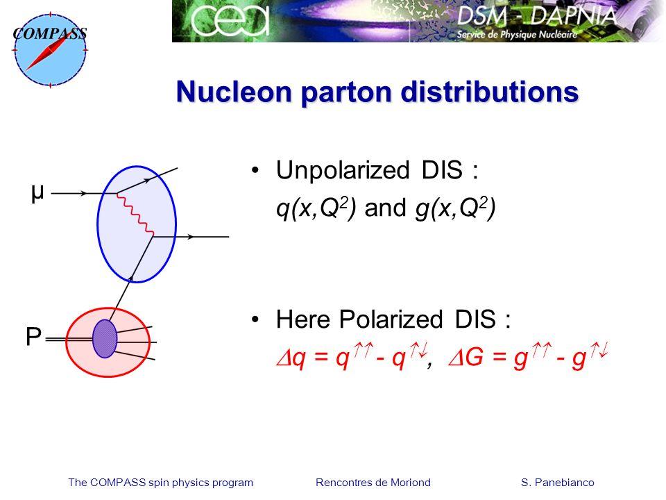 The COMPASS spin physics program Rencontres de Moriond S. Panebianco Nucleon parton distributions Unpolarized DIS : q(x,Q 2 ) and g(x,Q 2 ) Here Polar