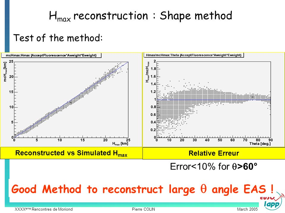 XXXX eme Rencontres de Moriond Pierre COLIN March 2005 H max reconstruction : Shape method Good Method to reconstruct large angle EAS .