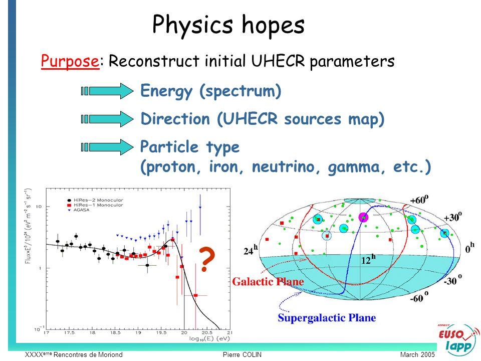 XXXX eme Rencontres de Moriond Pierre COLIN March 2005 Purpose: Reconstruct initial UHECR parameters Energy (spectrum) Direction (UHECR sources map) Particle type (proton, iron, neutrino, gamma, etc.) Physics hopes ?