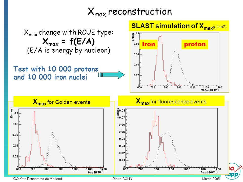 XXXX eme Rencontres de Moriond Pierre COLIN March 2005 Ironproton SLAST simulation of X max (g/cm2) X max reconstruction X max change with RCUE type: X max = f(E/A) (E/A is energy by nucleon) X max for Golden events X max for fluorescence events Test with 10 000 protons and 10 000 iron nuclei