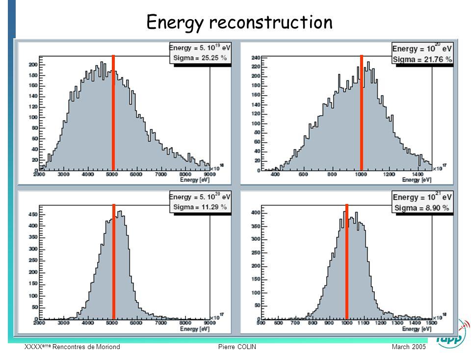 XXXX eme Rencontres de Moriond Pierre COLIN March 2005 Energy reconstruction