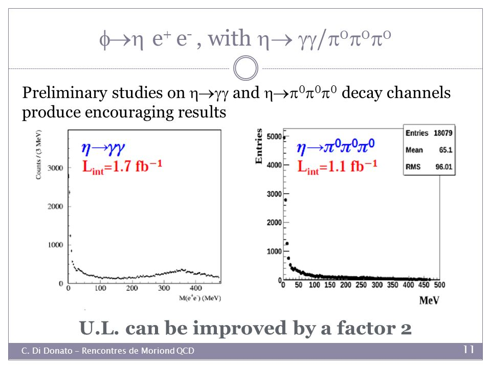 e + e -, with / 0 0 0 Preliminary studies on and 0 0 0 decay channels produce encouraging results U.L. can be improved by a factor 2 C. Di Donato - Re