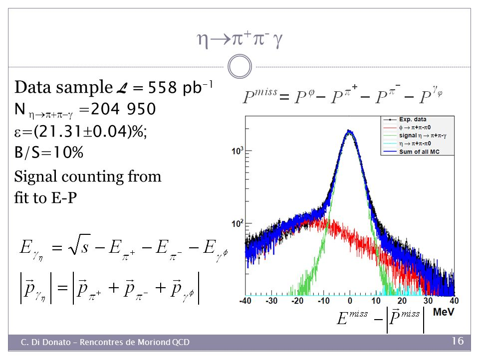 + - C. Di Donato - Rencontres de Moriond QCD 16 Data sample L = 558 pb -1 N =204 950 =(21.31 0.04)%; B/S=10% Signal counting from fit to E-P
