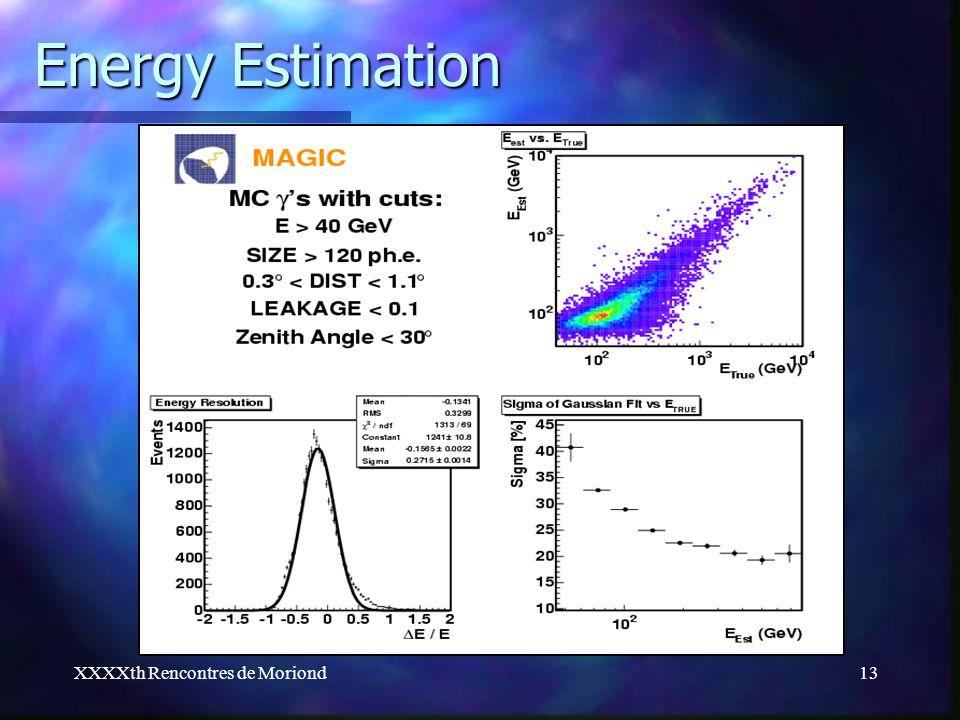 XXXXth Rencontres de Moriond13 Energy Estimation