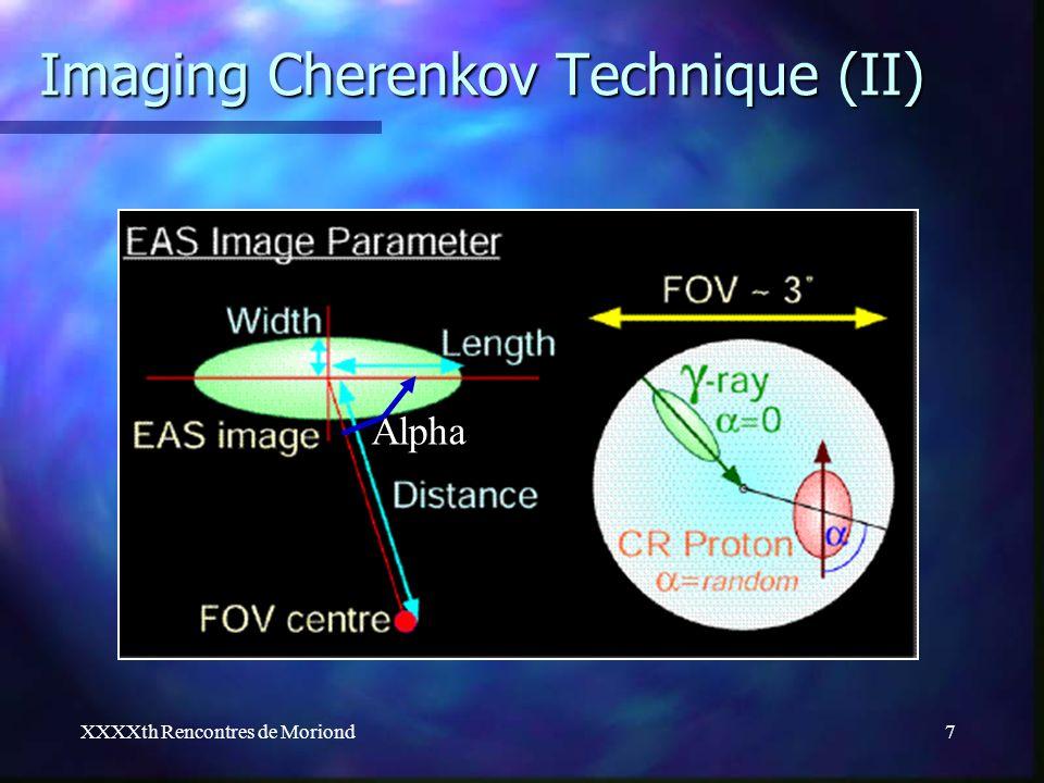 XXXXth Rencontres de Moriond7 Imaging Cherenkov Technique (II) Alpha