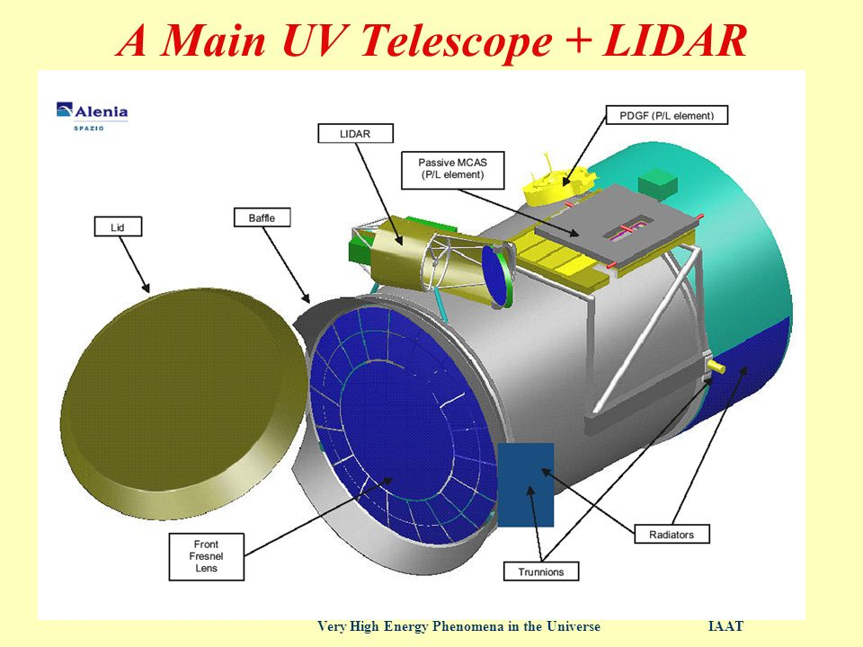 Andrea Santagelo, IAAT Le Thuile, March 13 th 2005XXXXth Rencontres de MORIOND Very High Energy Phenomena in the Universe A Main UV Telescope + LIDAR