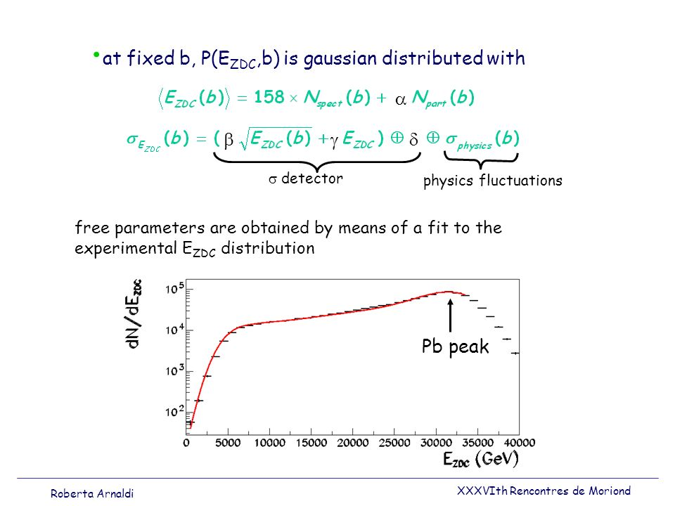 free parameters are obtained by means of a fit to the experimental E ZDC distribution detector at fixed b, P(E ZDC,b) is gaussian distributed with phy