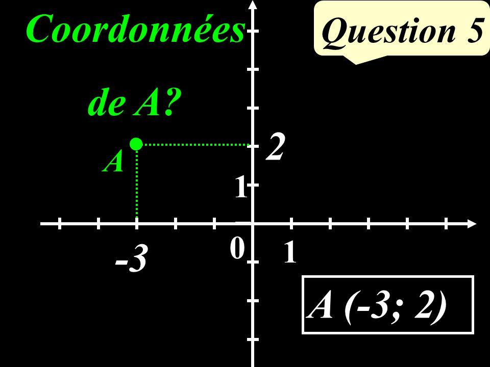 Question 4 AC = 9 cm AB+BC = 3,2 + 5 = 8,2cm 8,2 < 9 donc on ne peut pas construire le triangle ABC.