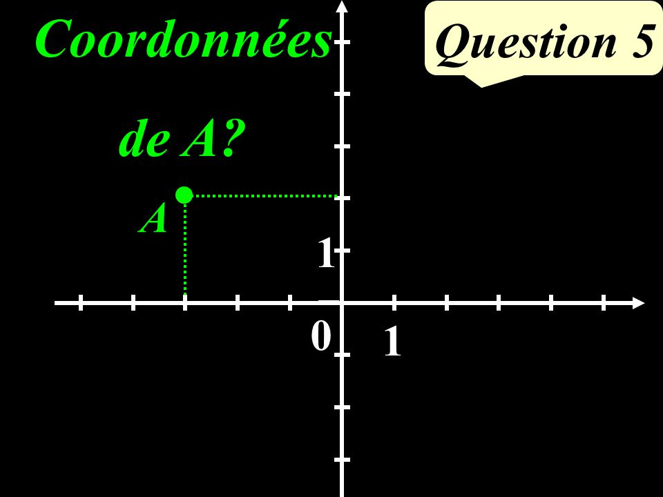 Question 4 Peut-on construire un triangle ABC tel que : AB = 3,2 cm BC = 5 cm et AC = 9 cm