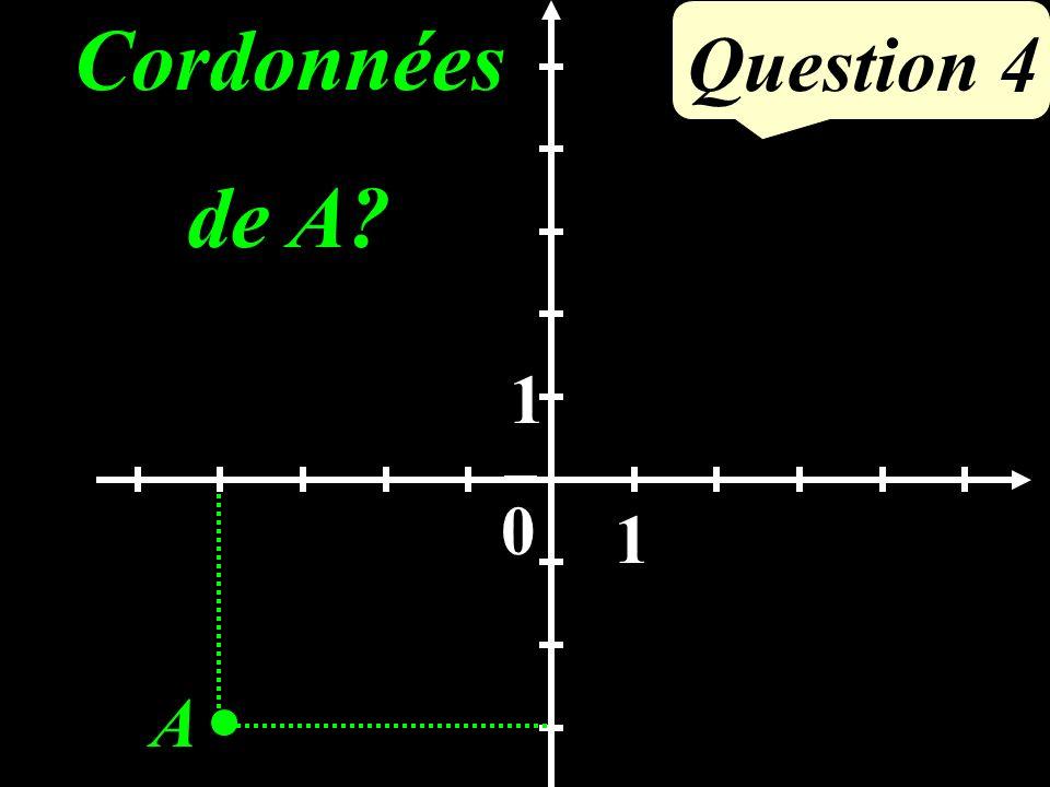 Cordonnées de A? Question 4 A 1 1 0