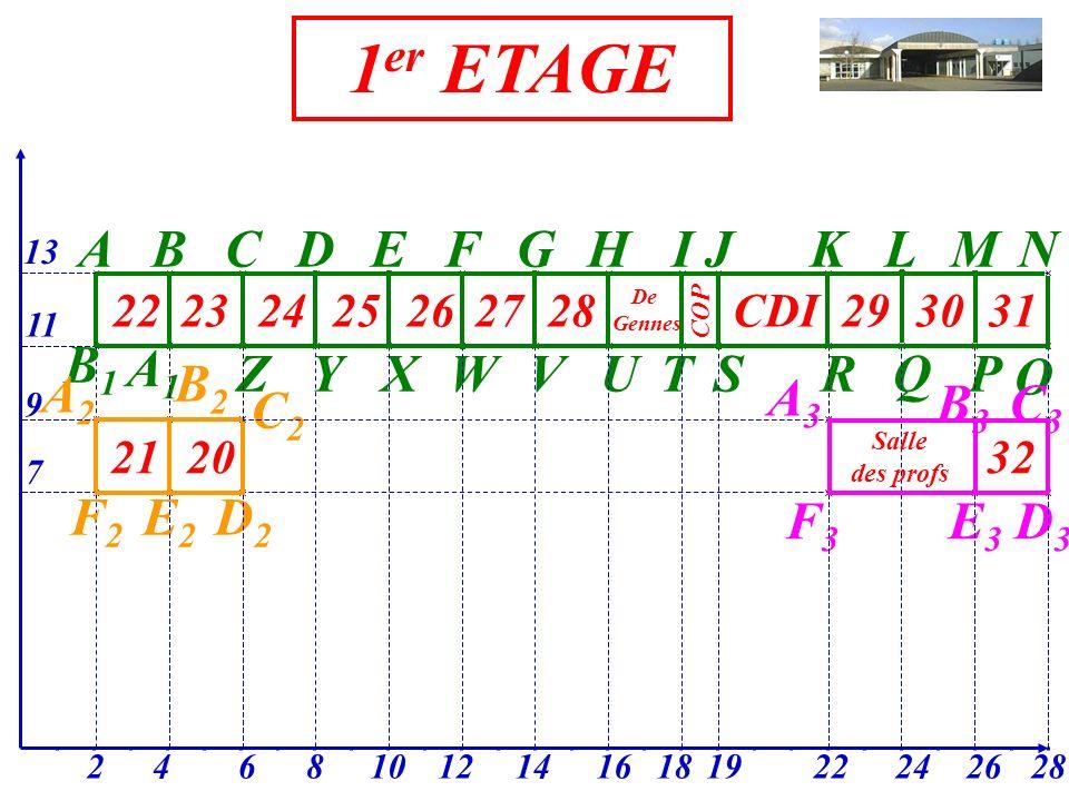 AB 13 CD 8 EFGHIJKLMN O PQ 24 RS 19 T 18 U 16 V 14 W 12 X 10 YZ 6 A1A1 4 B1B1 2 11 A2A2 B2B2 C2C2 D2D2 E2E2 F2F2 A3A3 B3B3 C3C3 9 D3D3 28 E3E3 26 F3F3 22 7 1 er ETAGE 22232425262728 De Gennes COP CDI293031 32 Salle des profs 2120