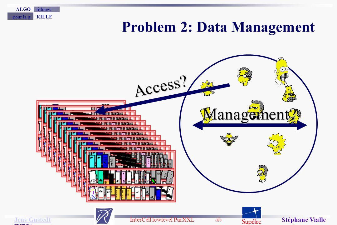InterCell lowlevel ParXXL 6 Jens Gustedt Jens Gustedt INRIA RILLEpour la g rithmesALGO Stéphane Vialle Problem 2: Data Management Access.