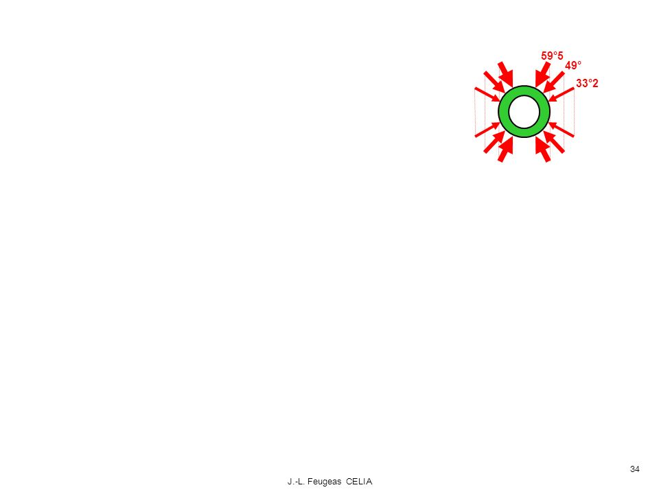 J.-L. Feugeas CELIA 34 49° 59°5 33°2
