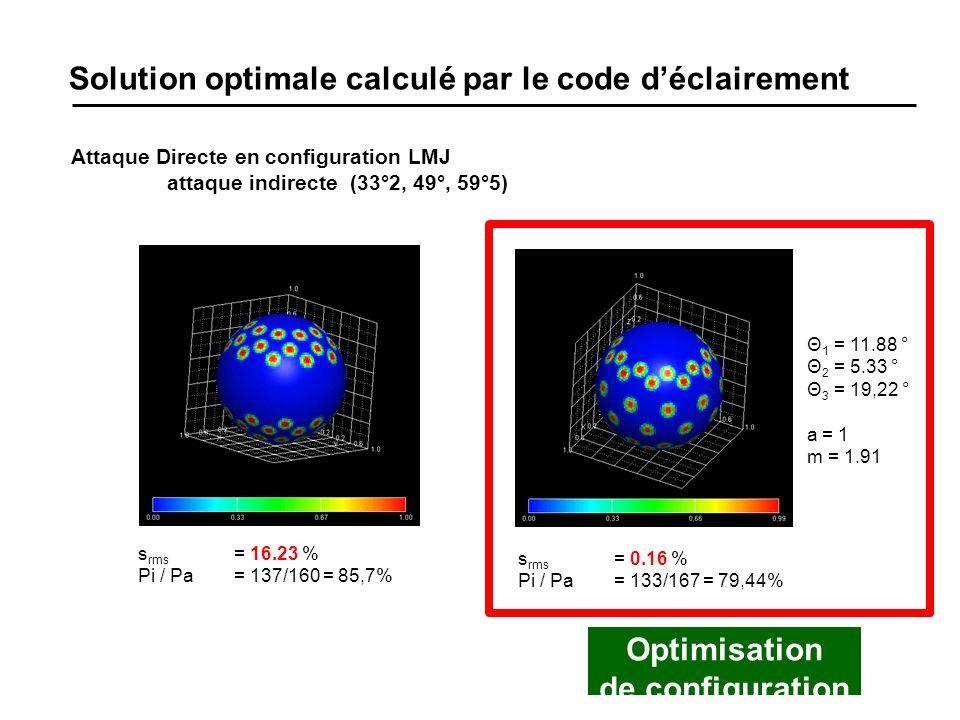 Solution optimale calculé par le code déclairement s rms = 0.16 % Pi / Pa = 133/167 = 79,44% s rms = 16.23 % Pi / Pa = 137/160 = 85,7% Θ 1 = 11.88 ° Θ 2 = 5.33 ° Θ 3 = 19,22 ° a = 1 m = 1.91 Attaque Directe en configuration LMJ attaque indirecte (33°2, 49°, 59°5) Optimisation de configuration