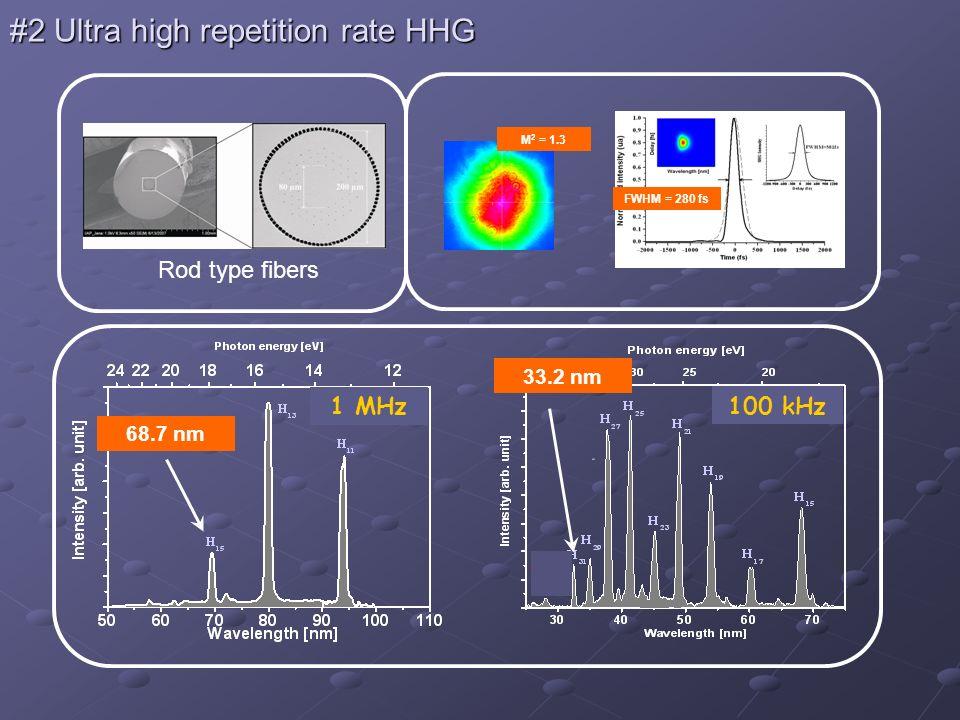 #2 Ultra high repetition rate HHG 33.2 nm 1 MHz 68.7 nm FWHM = 280 fs M 2 = 1.3 100 kHz Rod type fibers