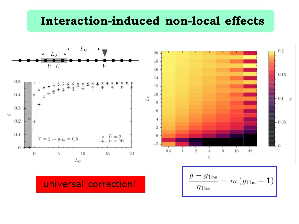 Interaction-induced non-local effects universal correction!