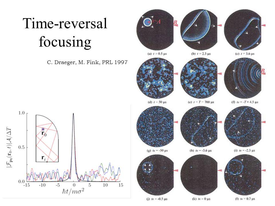 Time-reversal focusing C. Draeger, M. Fink, PRL 1997