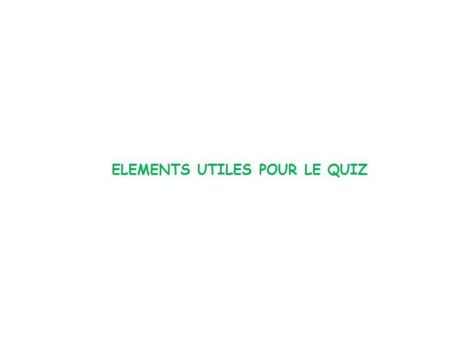 ELEMENTS UTILES POUR LE QUIZ
