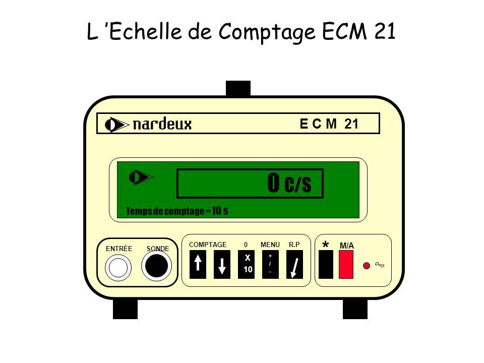 E C M 21 ENTRÉESONDE COMPTAGE M/A * X 10 +/-+/- MENU0R.P 0 C/S Temps de comptage = 10 s L Echelle de Comptage ECM 21