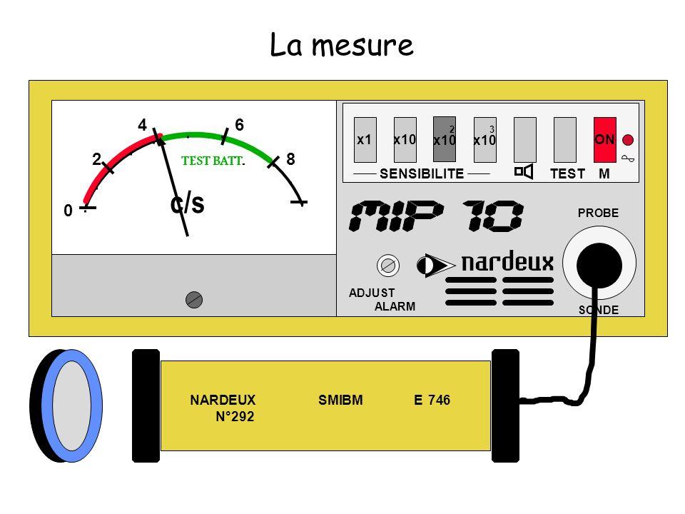NARDEUX SMIBM E 746 N°292 La mesure x1x10 SENSIBILITE 2 x10 3 x10 TEST ON ADJUST ALARM PROBE SONDE M 0 2 46 8 TEST BATT. c/s