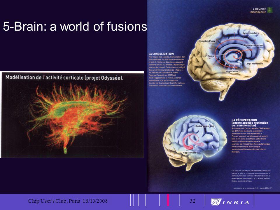 32 Chip User's Club, Paris 16/10/200832 5-Brain: a world of fusions