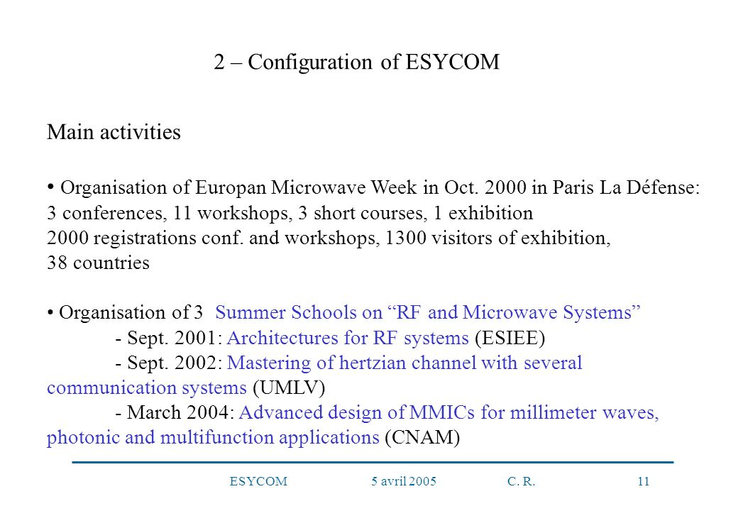 ESYCOM 5 avril 2005 C. R. 11 Main activities Organisation of Europan Microwave Week in Oct. 2000 in Paris La Défense: 3 conferences, 11 workshops, 3 s