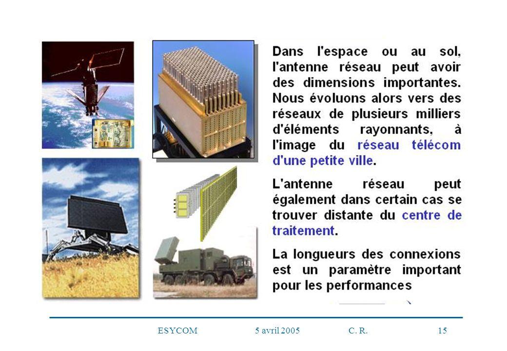 ESYCOM 5 avril 2005 C. R. 15