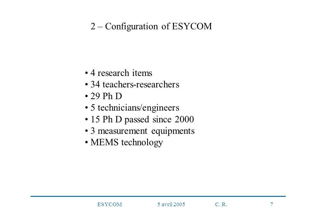 ESYCOM 5 avril 2005 C. R.