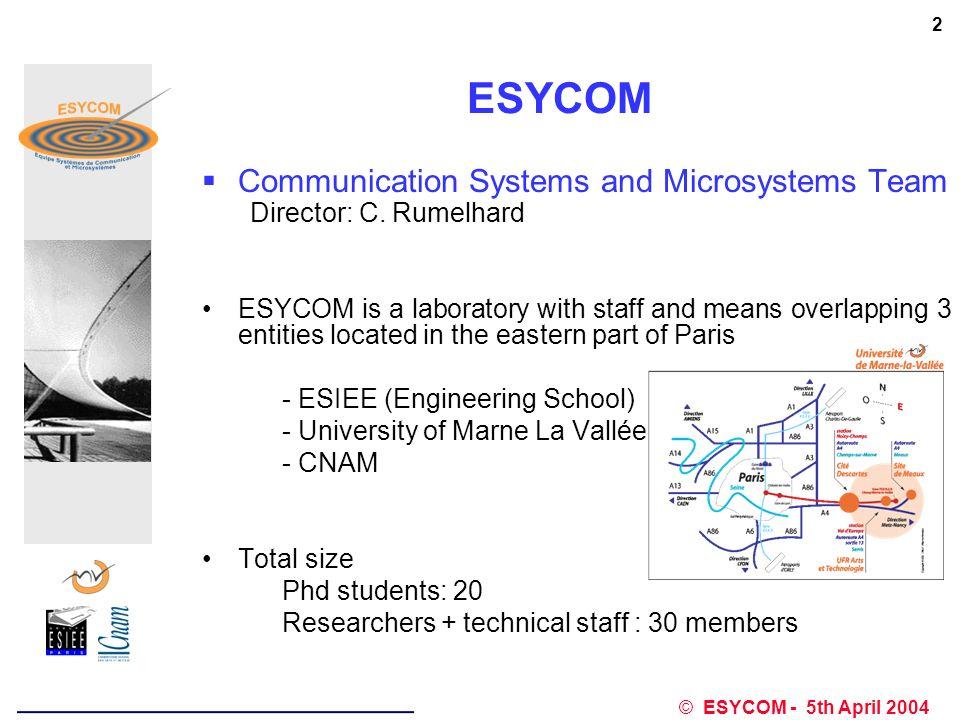 ESYCOM lab.