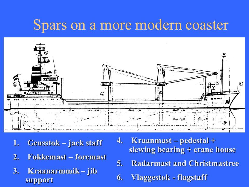 Spars on a more modern coaster 1. Geusstok – jack staff 2. Fokkemast – foremast 3. Kraanarmmik – jib support 4. Kraanmast – pedestal + slewing bearing