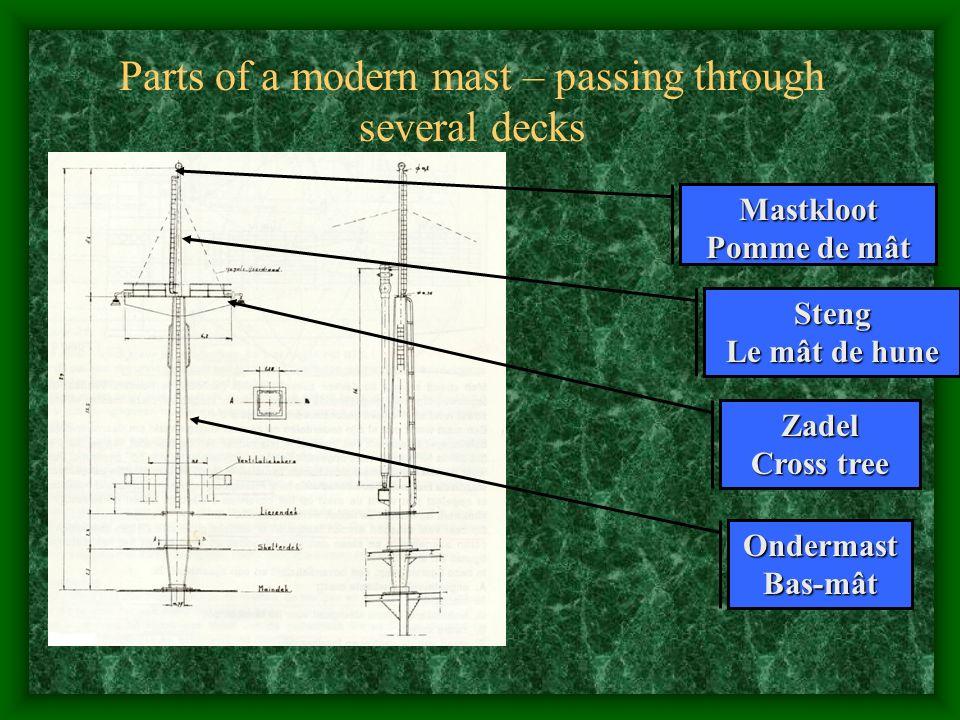 Parts of a modern mast – passing through several decks Mastkloot Pomme de mât Steng Le mât de hune Zadel Cross tree OndermastBas-mât