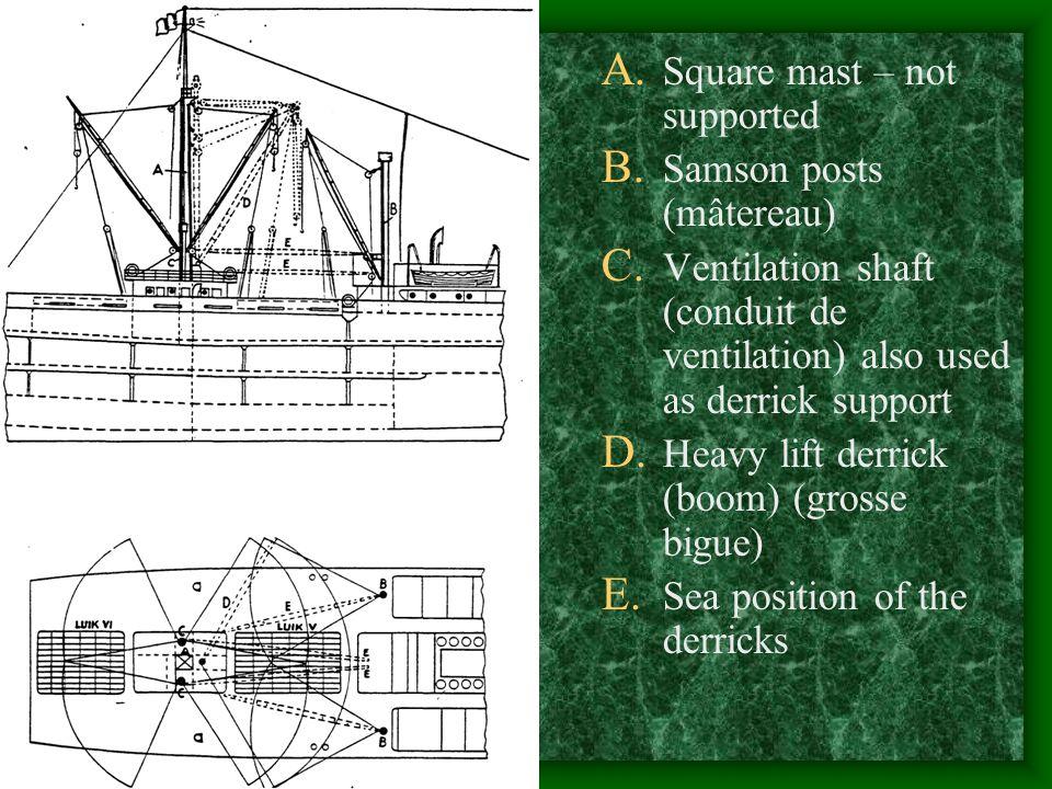 A. Square mast – not supported B. Samson posts (mâtereau) C. Ventilation shaft (conduit de ventilation) also used as derrick support D. Heavy lift der