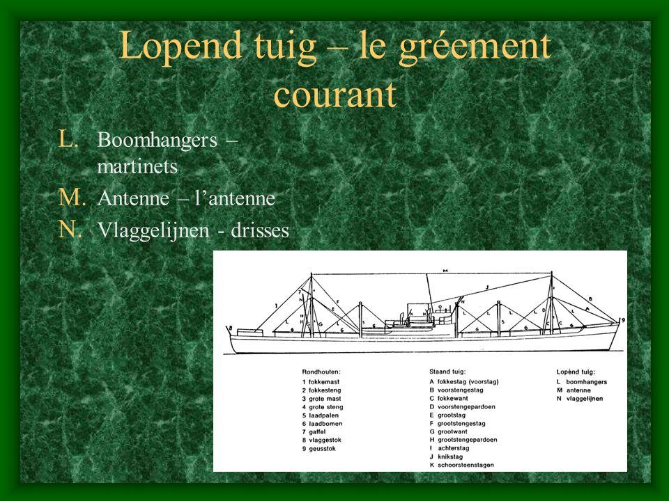 Lopend tuig – le gréement courant L. Boomhangers – martinets M. Antenne – lantenne N. Vlaggelijnen - drisses
