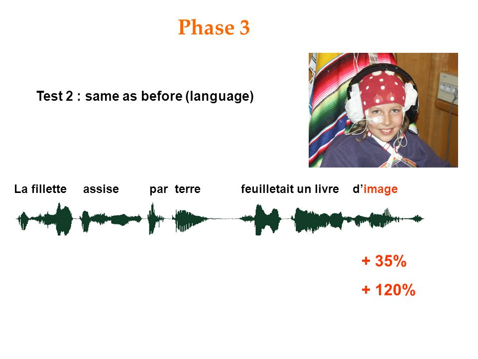 Phase 3 La fillette assise par terre feuilletait un livre dimage Test 2 : same as before (language) + 35% + 120%