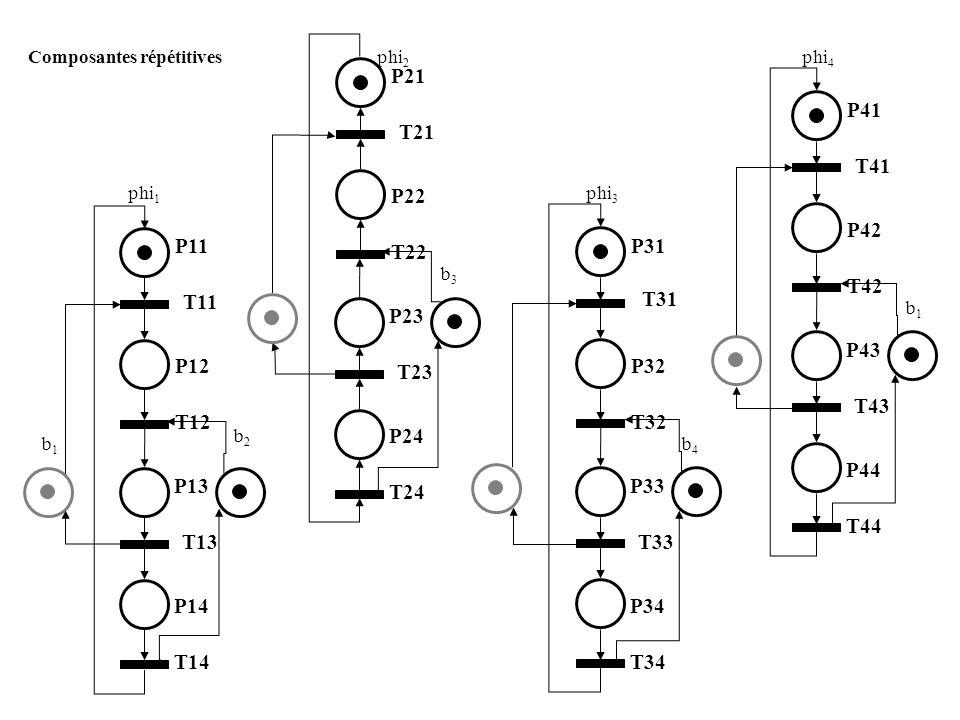 P11 P12 T11 T12 P13 P14 T13 T14 phi 1 b2b2 b1b1 phi 2 P21 P22 T21 T22 P23 P24 T23 T24 b3b3 P31 P32 T31 T32 P33 P34 T33 T34 phi 3 b4b4 phi 4 P41 P42 T41 T42 P43 P44 T43 T44 b1b1 Composantes répétitives