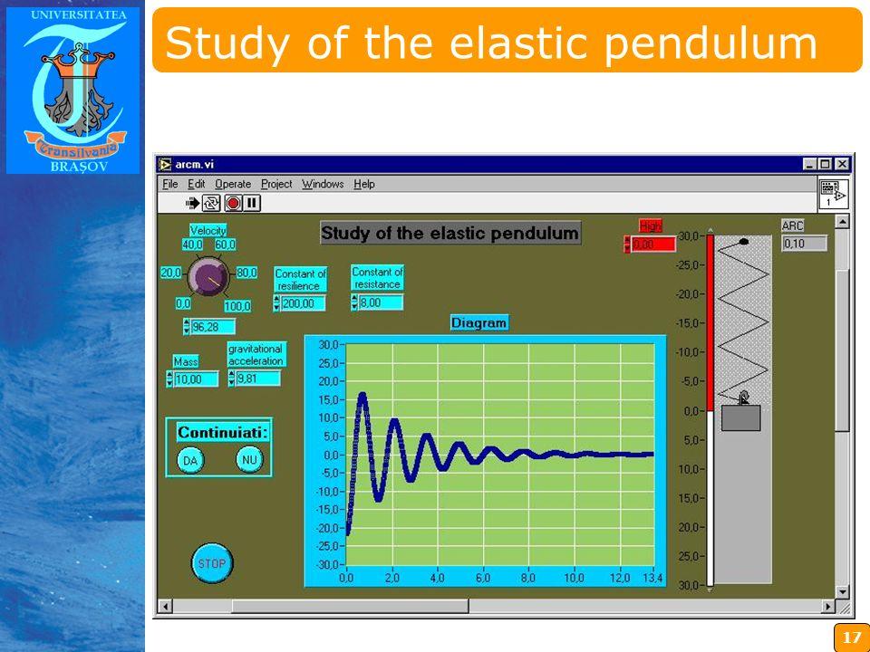 17 Insérez ici votre logo Study of the elastic pendulum