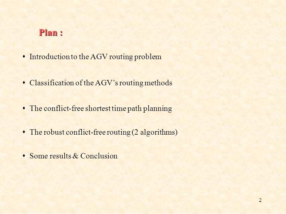 32 Improved robust control Robust Control Gain of optimisation 0 2000 4000 6000 8000 10000 12000 0%7%13%20% AGVs Failure Rate Total duration of missions realization AGVs Failure Rates Robust AGV Routing (Time units) Robust AGV Routing (Time units) Gain (Time units) % of Gain 0,00% 6,66% 13,33% 20,00% 6825 7370 8731 10357 6825 7087 8154 8799 0 283 577 1558 0,00% 3,84% 6,60% 15% The simulation results A manufacturing system example 17 1 23421 18567822 19910111223 201314151624 G G G G G G Lancement de la simulation informatique Lancement de la simulation informatique Lancement de la simulation informatique Lancement de la simulation informatique
