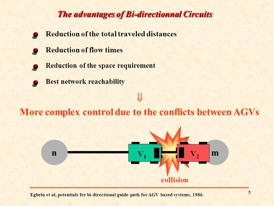 4 Kinds of guidance networks unidirectional Circuits A D C B E (8) (4) (5) (6) (1) (3)(2) (7) Bi-directional Circuit