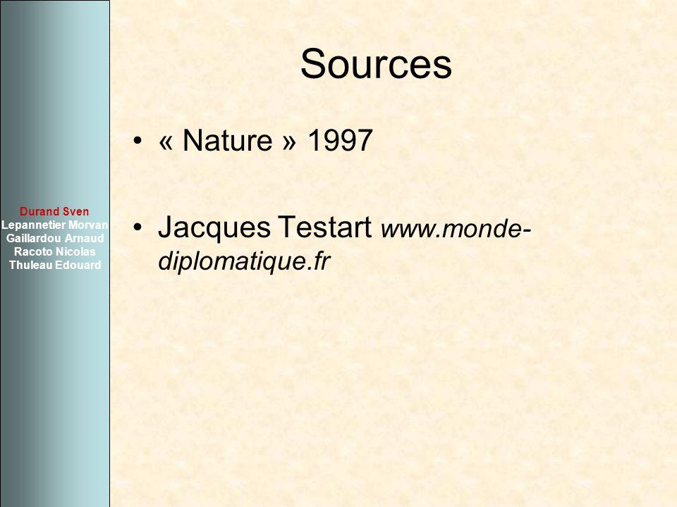 Sources « Nature » 1997 Jacques Testart www.monde- diplomatique.fr Durand Sven Lepannetier Morvan Gaillardou Arnaud Racoto Nicolas Thuleau Edouard