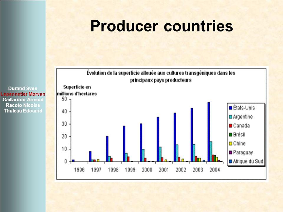 Producer countries Durand Sven Lepannetier Morvan Gaillardou Arnaud Racoto Nicolas Thuleau Edouard