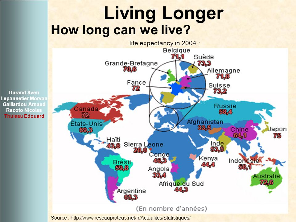 Living Longer How long can we live? life expectancy in 2004 : Source : http://www.reseauproteus.net/fr/Actualites/Statistiques/ Durand Sven Lepannetie